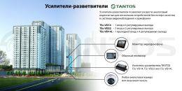 Усилитель-разветвитель видеосигнала на 1 вход и 4 активных выхода TSc-VD14