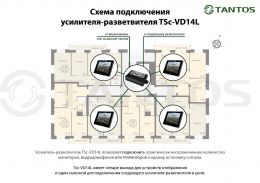 Усилитель-разветвитель видеосигнала TSc-VD14L