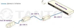 TSn-EPOE Удлинитель Ethernet + PoE