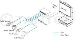 10 портовый POE Ethernet коммутатор TSn-8P10С